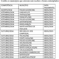 Ministério da Saúde libera pagamentos atrasados da TRS